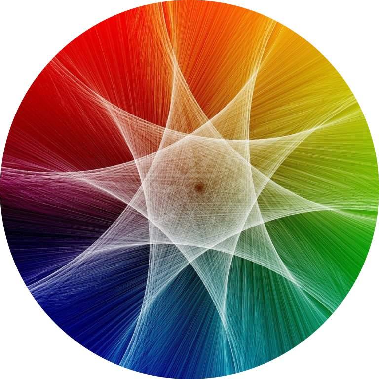 orientamento-teorico-IPFR-Ferrari-circle